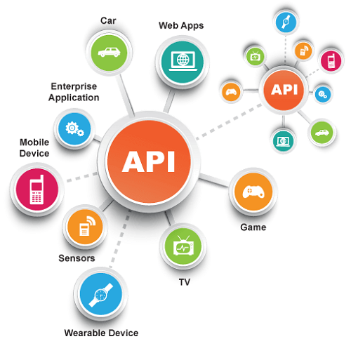 Snovasys has the requisite expertise and professional team to provide fast and reliable web apps and APIs.