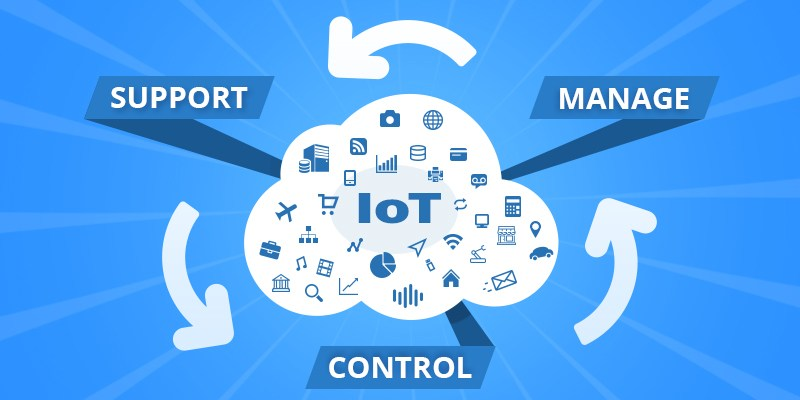 Azure IoT suites for your improving your business performance.